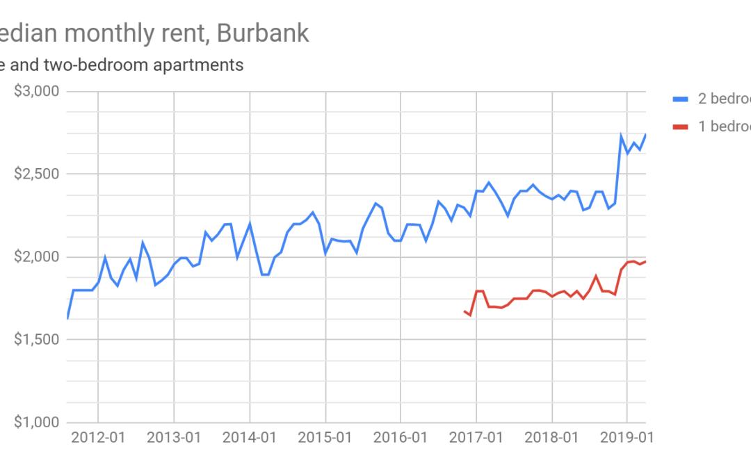 Burbank has worsening affordability crisis