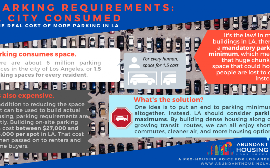 Parking Requirements: A City Consumed