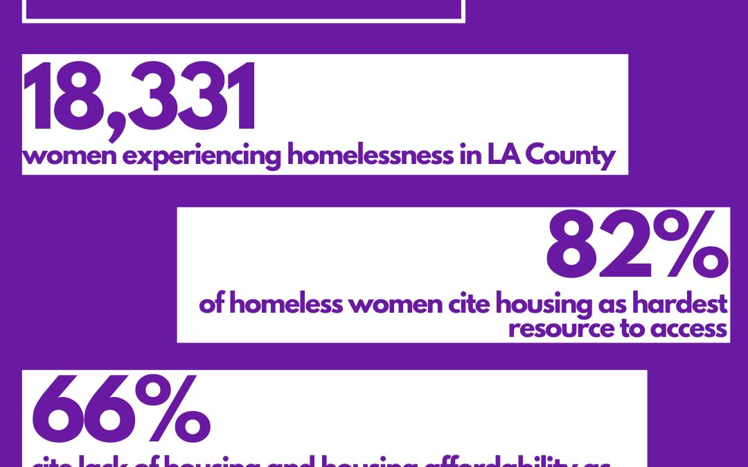 Women & Homelessness
